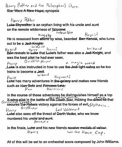 The Harry Potter Script