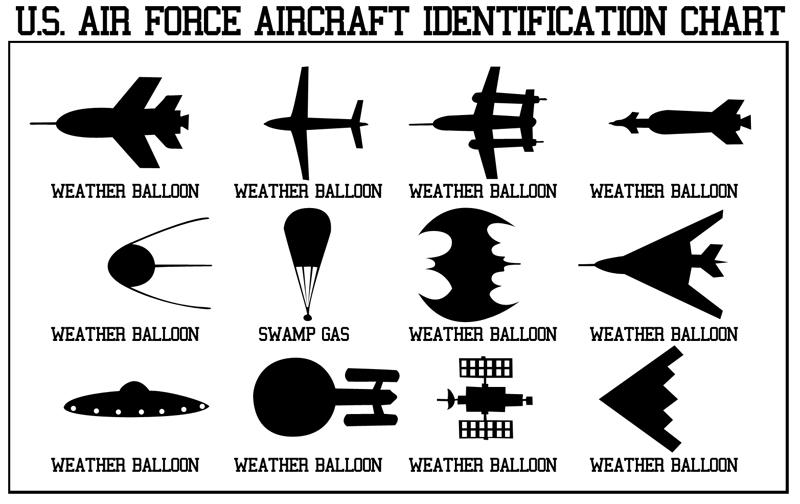 airforce-id-chart.jpg