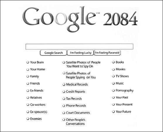 Google 2084 class=