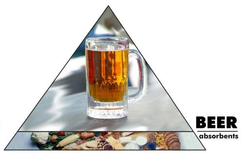 foodpyramid24fx.thumbnail Food Pyramid Humor