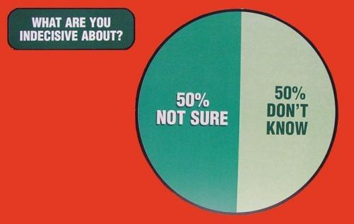 indecisive-pie-chart.jpg