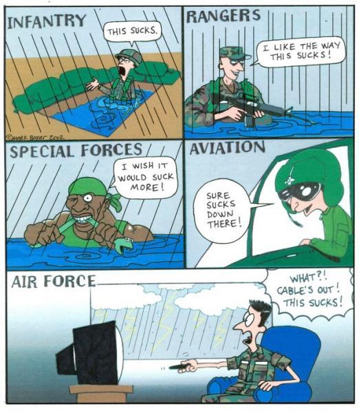 sucks.thumbnail US Army Military Humor
