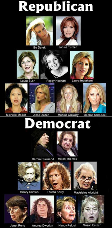 liberalsareugly Republican Women Versus Democratic Women Politics Humor