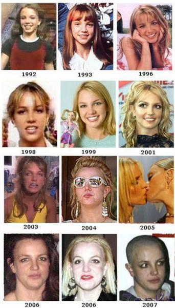 Evolution of Britney Spears