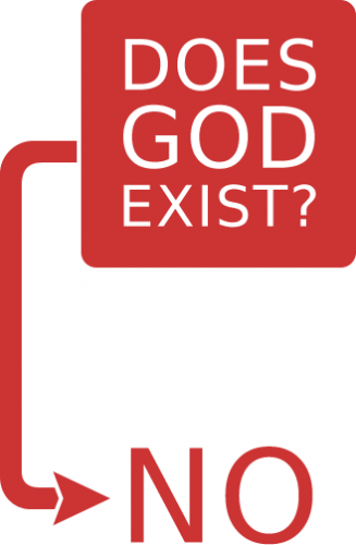 does-god-exist