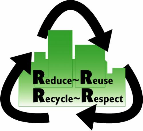 reduce-reuse-recyle-respect