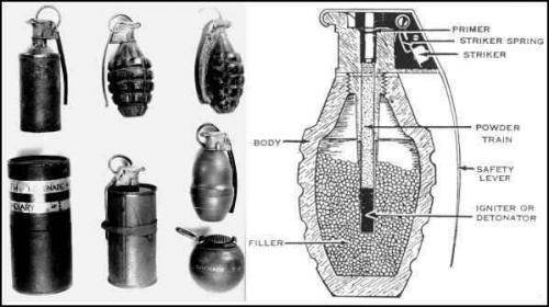 grenade-blueprints