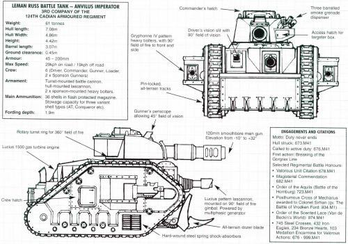 warhammer-40k-tank