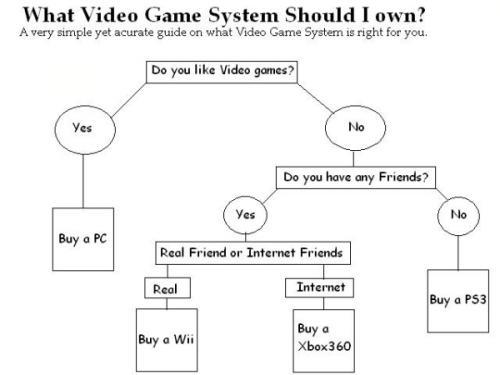 gaming-systems