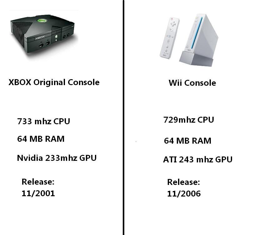 xbox-vs-wii.jpg