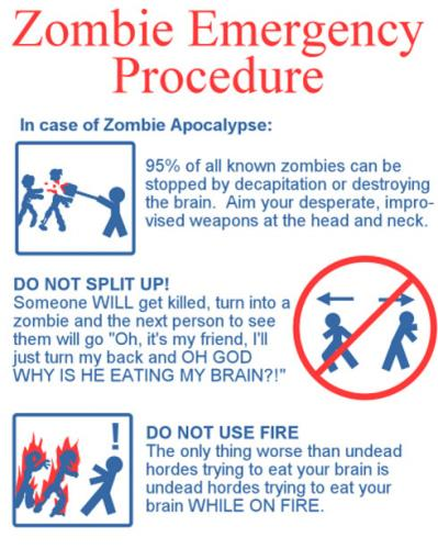 zombie emergency procedure.thumbnail Zombie Emergency Procedure Humor Forum Fodder Fantasy   Science Fiction