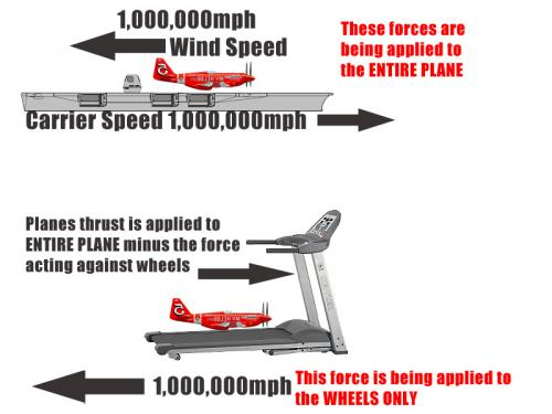 plane.thumbnail Will it take off?  A scientific breakdown Science! Humor