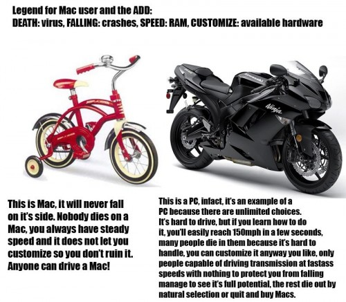 mac vs pc motorcycles 500x437 Mac Vs Pc   Motorcycles forum fodder Computers