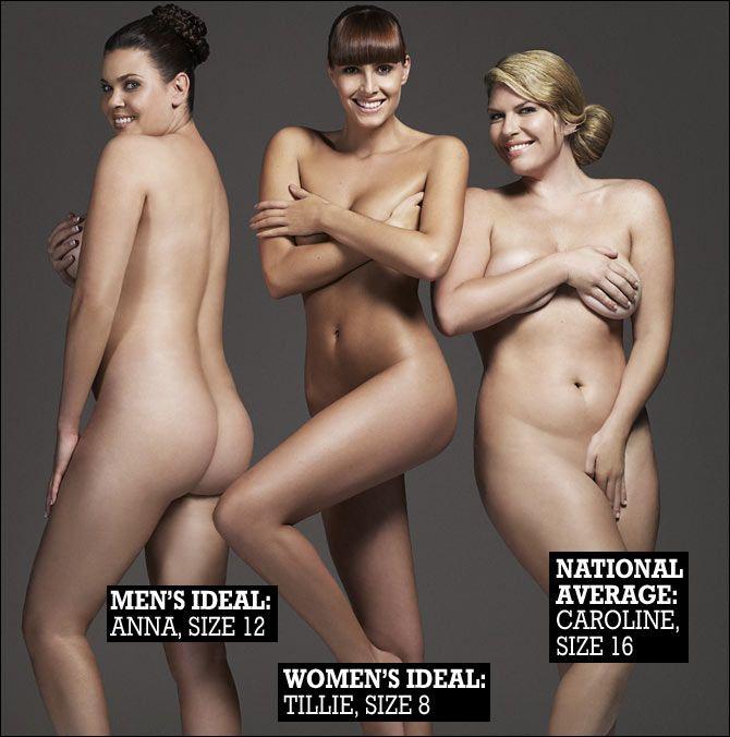 NSFW – women averages