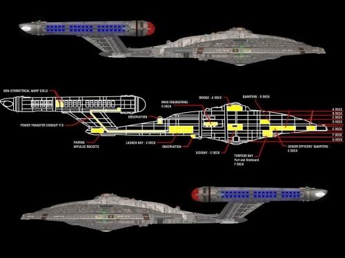 NX1 Enterprise Layout