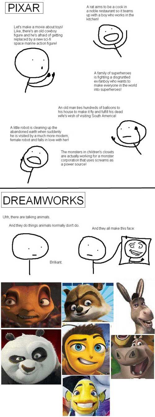 Pixar Vs Dreamworks
