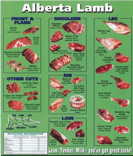 alberta lamb cuts