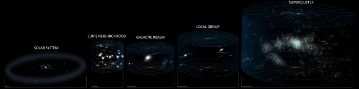 Universe Reference Map