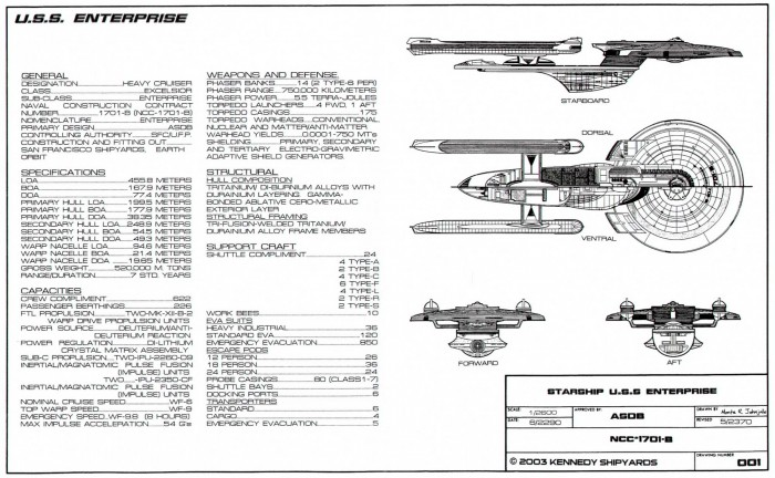 uss enterprise spec sheet