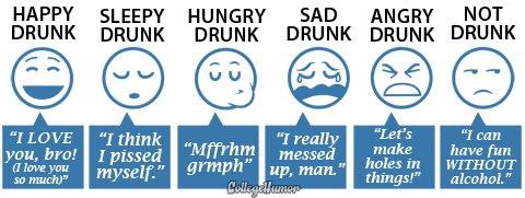 drinking flowchart