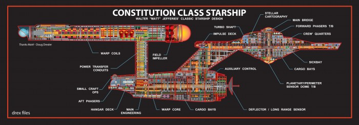 constitution class starship layout