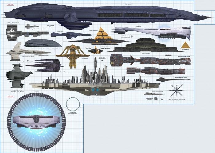 stargate ship scale