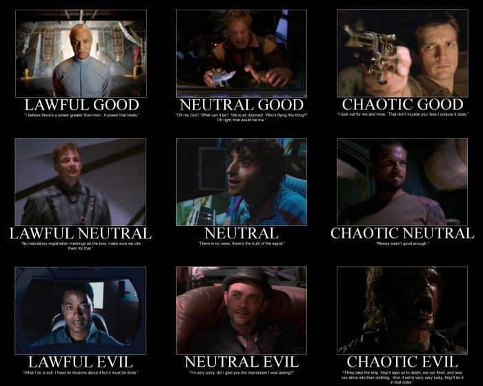firefly alilgnment chart 700x560 firefly alilgnment chart Wallpaper Religion Humor firefly