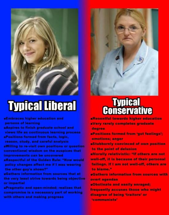 liberal vs conservative 1