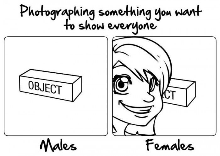 photographing something you want to show everyone - males vs females