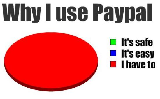 why i use paypal why i use paypal