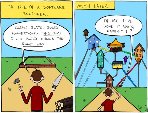 solid software foundations