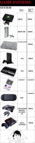 game system names 123x500 game system names Humor Gaming