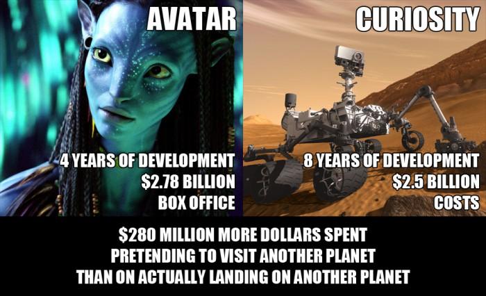 avatar vs curiosity.jpg