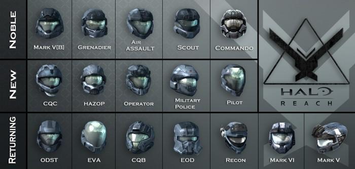 halo reach armor classes.jpg