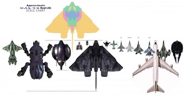 halo ship size chart.jpg