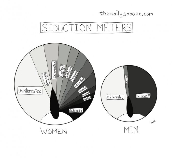 seduction meters.jpg