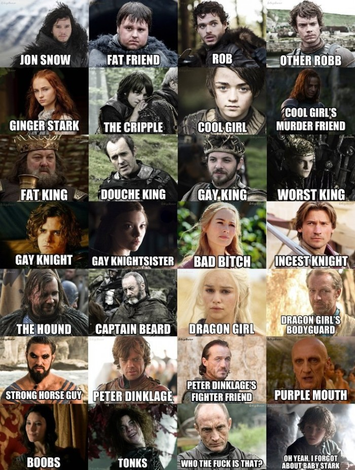 the cast of Game of Thrones.jpg