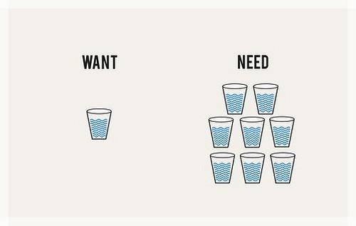 want vs need water.jpg