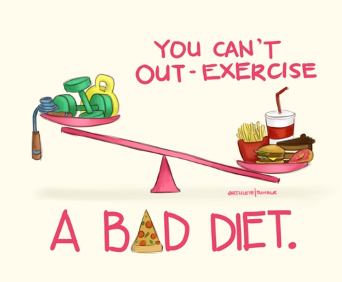 you cant out-exercise a bad diet.jpg