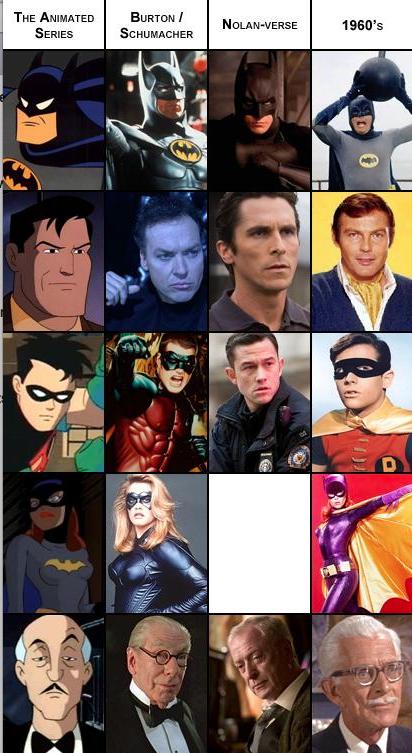batman casts.png
