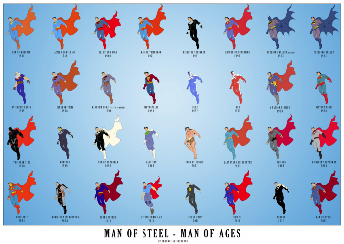 man of steel - man of ages.png