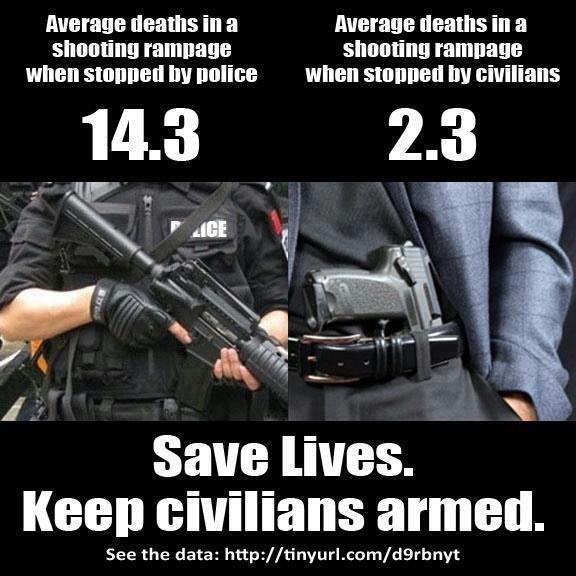 save lives - keep civilians armed.jpg