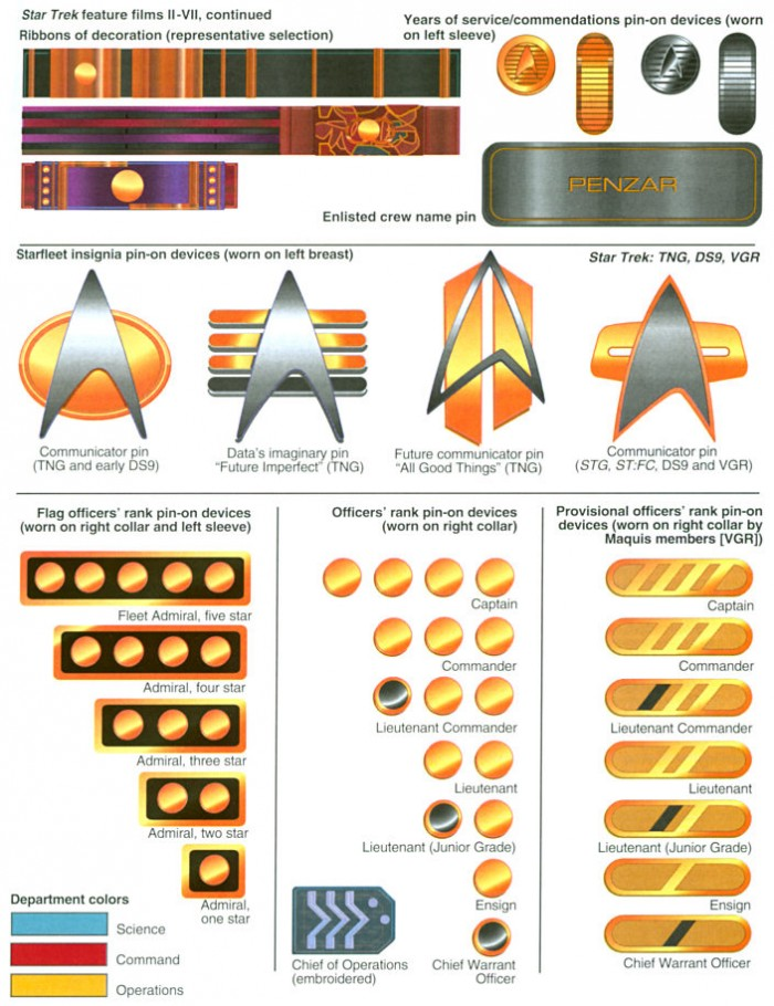 star trek badge and rank.jpg