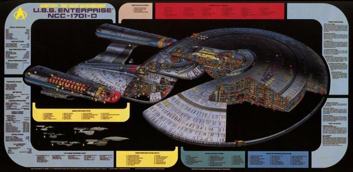 uss enterprise ncc-1701d cutaway.jpg