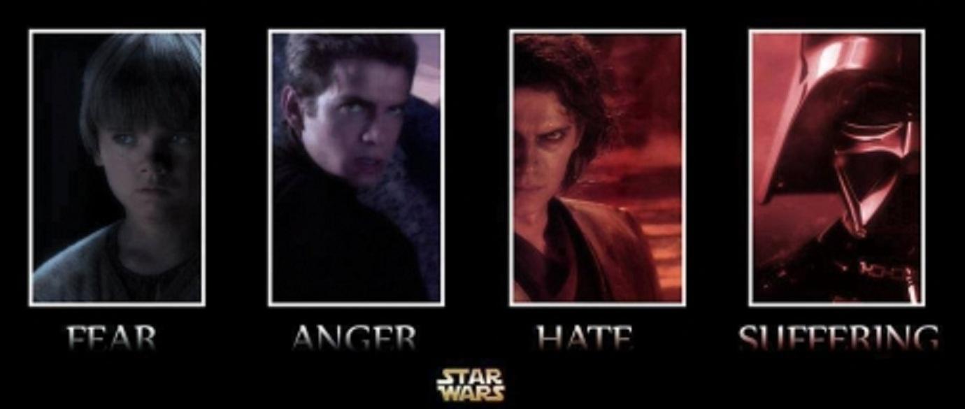star wars – fear – anger – hate – suffering.jpg