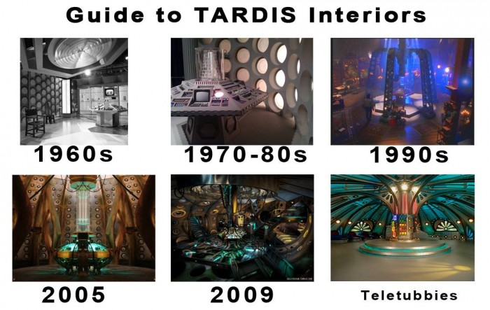 guide to tardis interiors.jpg