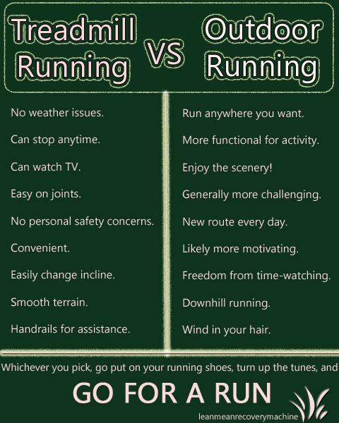 treadmill vs outdoor running.jpg