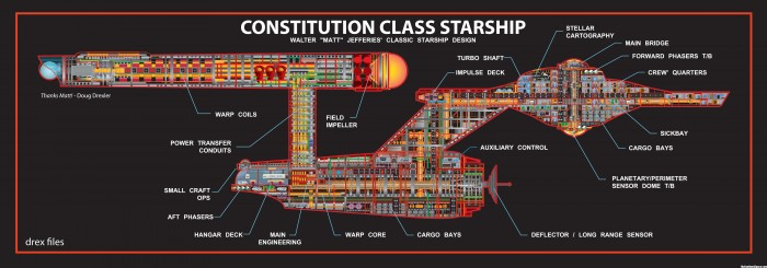 consitituation class starship diagram.jpg