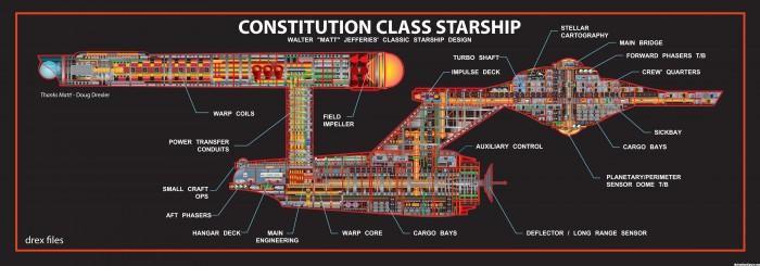 consitituation class starship diagram.jpg