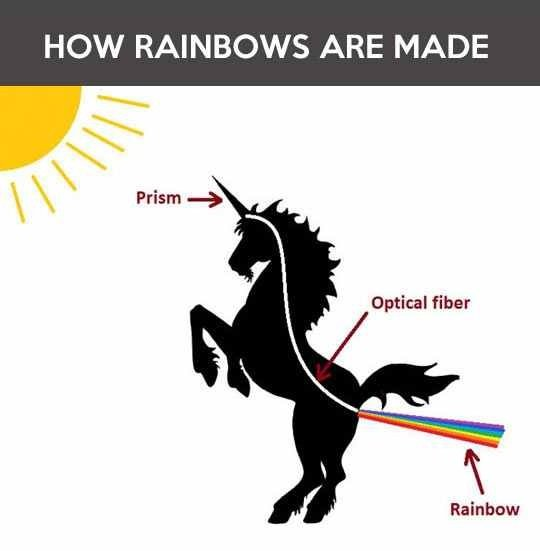 how rainbows are made.jpg